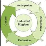 FULL LINE OF INDUSTRIAL HYGIENE SERVICES